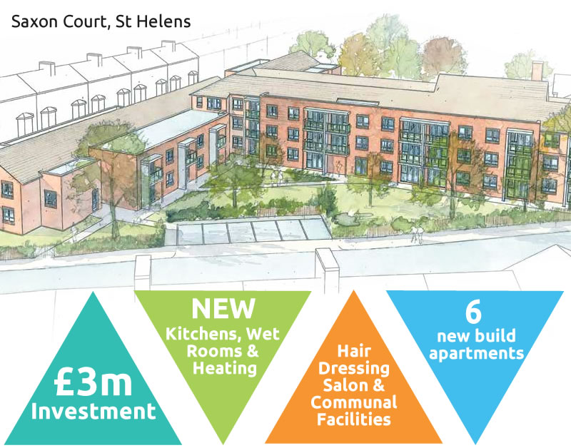 Investment Programme: Saxon Court, St Helens